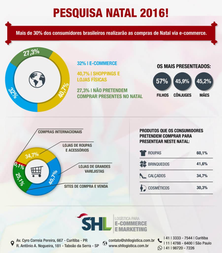 infografico_natal